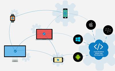 Cross Plateform App Development